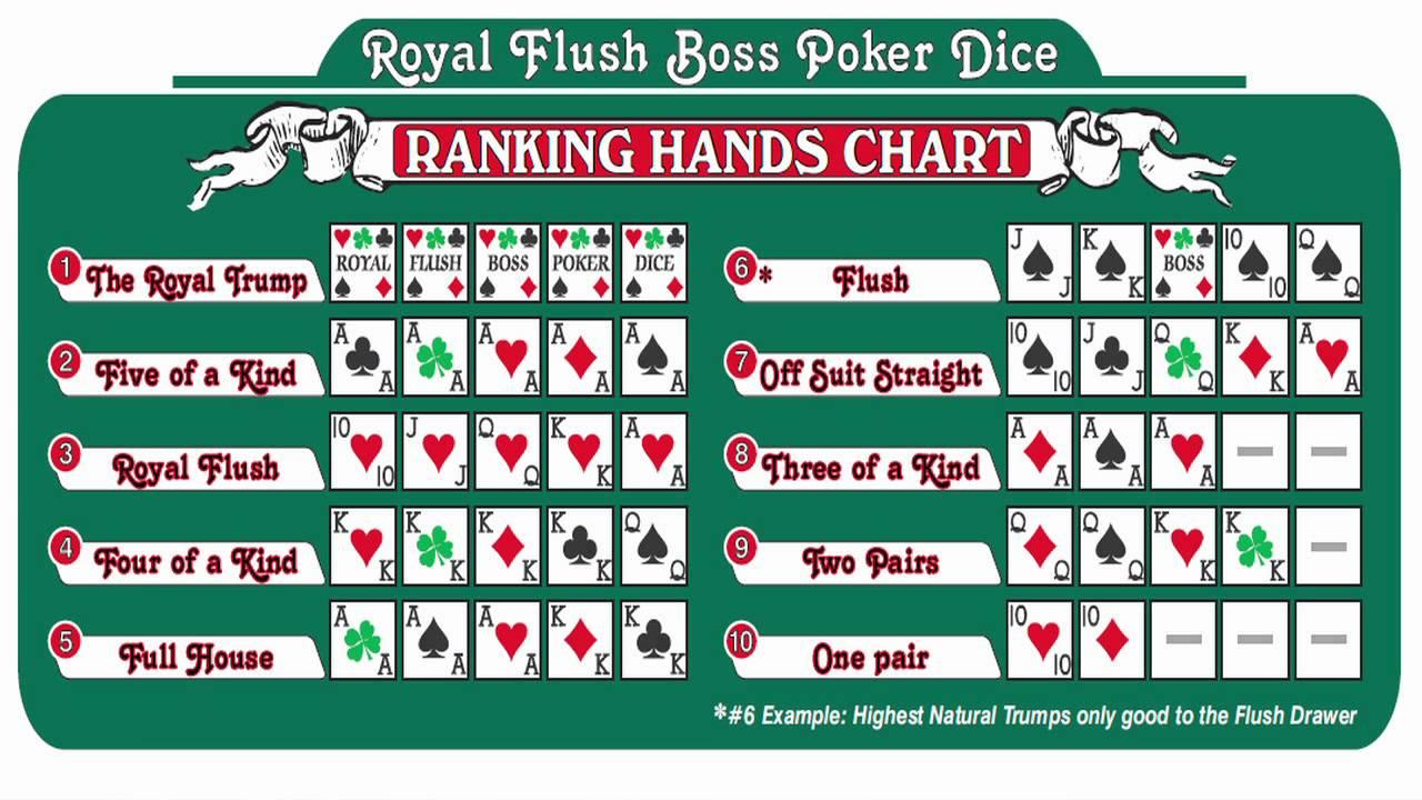 Poker dice 26895
