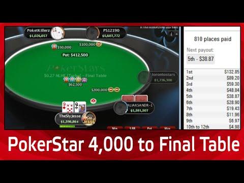 Poker stars 33340