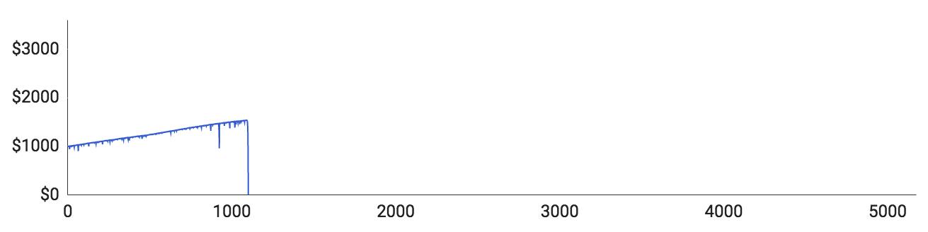 Pois bem frases 28896