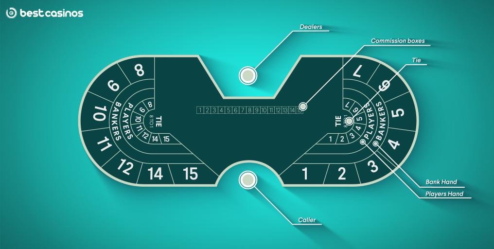 Melhor casino 22130