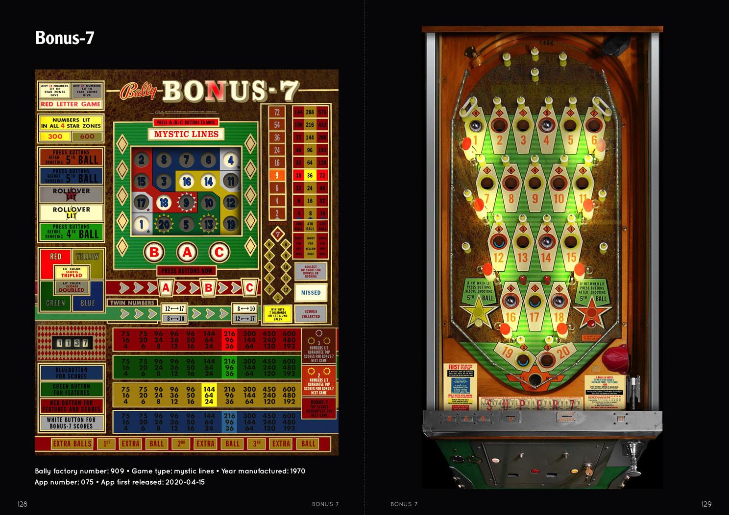 Bally gaming bingos abertos 36903