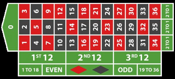 Bonus casino Brasil roleta 46391