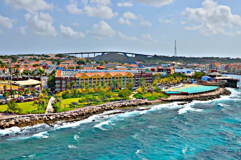 Licença Curaçao 26560