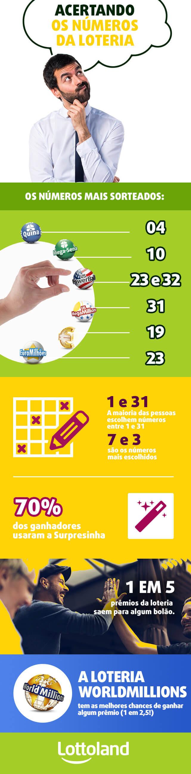 Loteria jogo de 39362