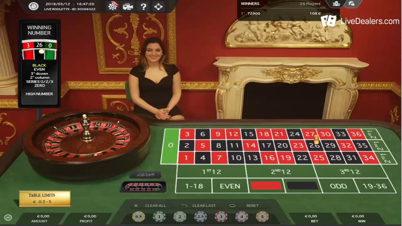 Playtech retro casinos rentável 44899